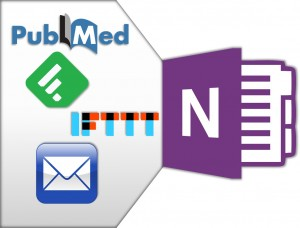 Save web content automatically to Onenote